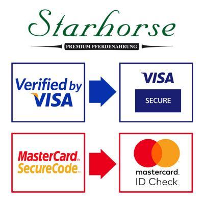 Visa und Mastercard ...